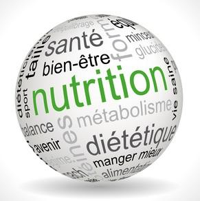 Нутрициология – наука о питании