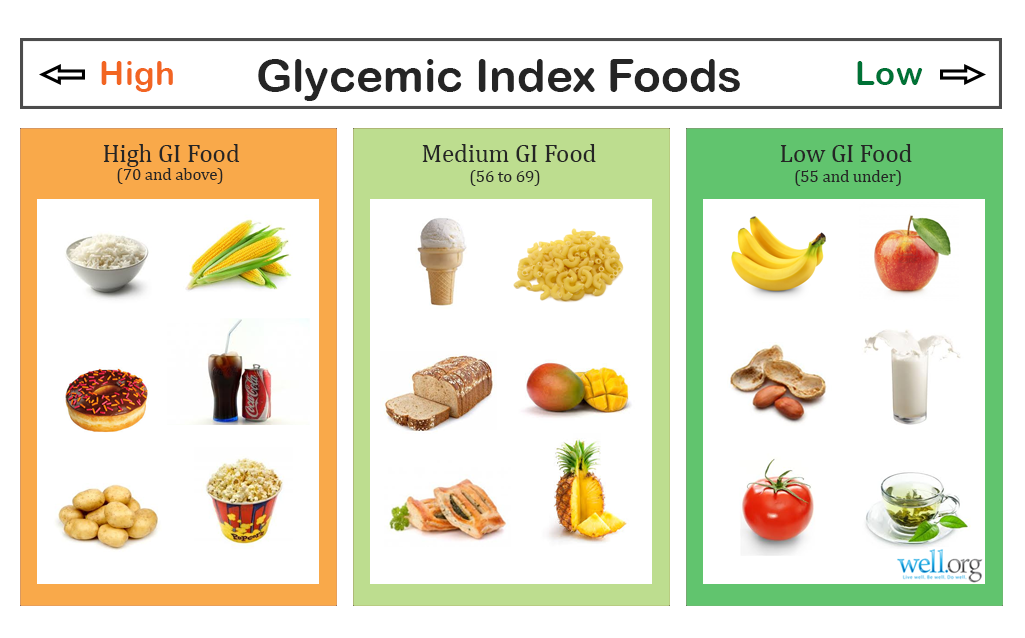 glycemic-index-pic