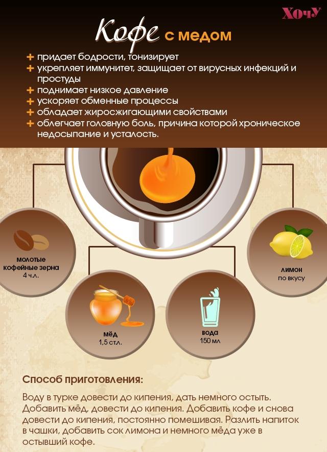 мед(1)