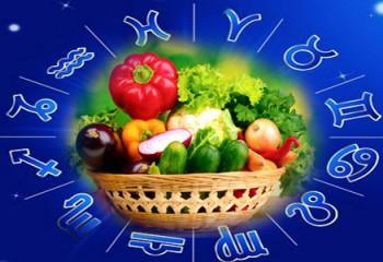 kulinarniy-goroskop-egednevniy