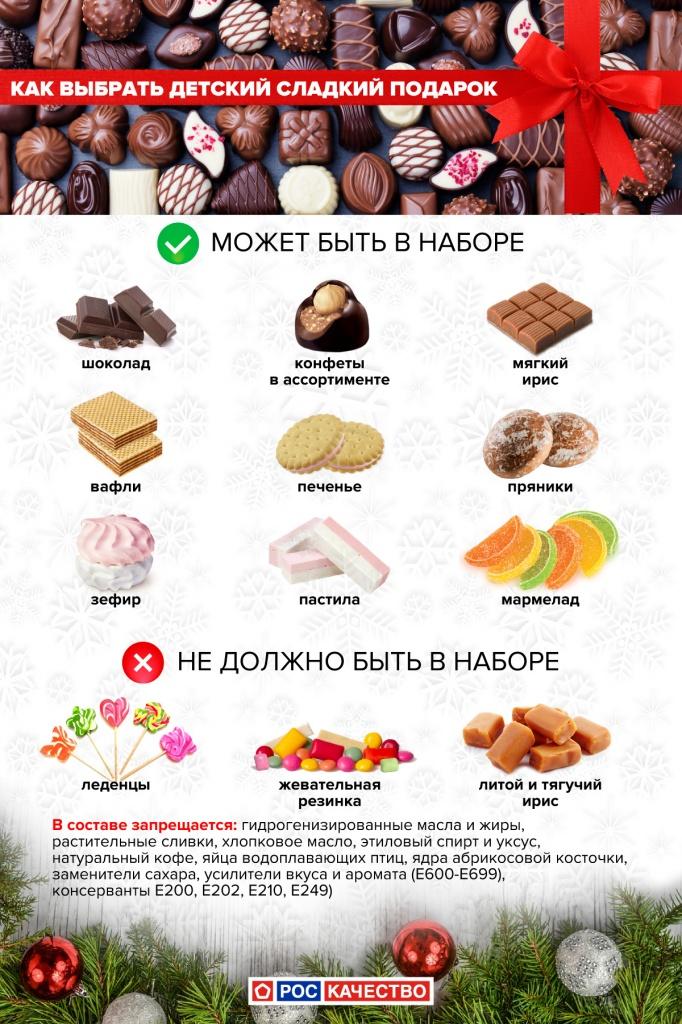 sladkiy_podarok
